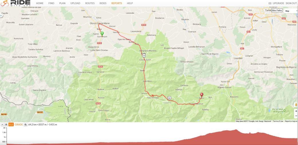 Col d'Aubisque Route