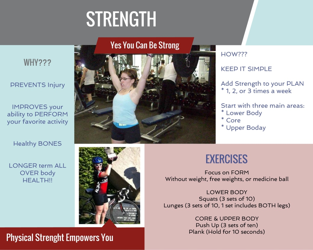 STRENGTH Tip Sheet Updated