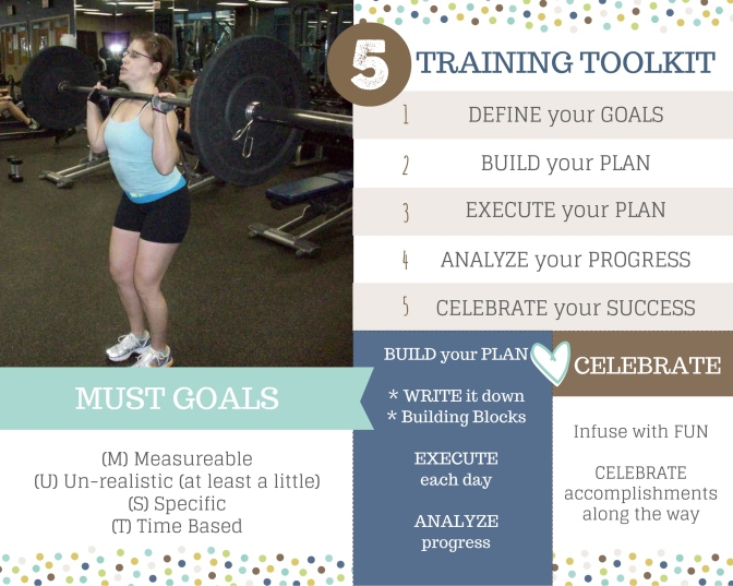 Training Toolkit Overview